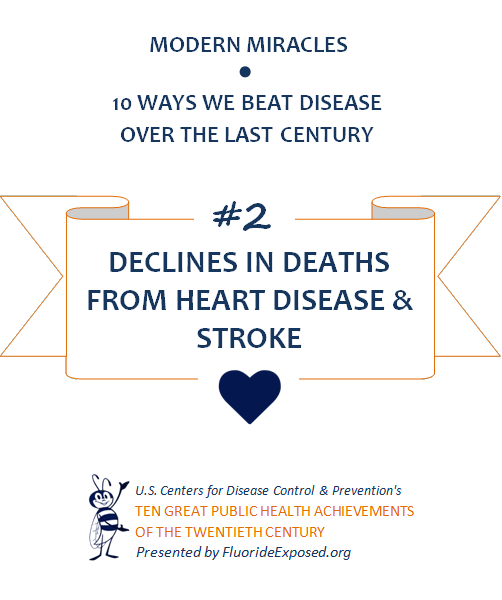 Title slide for public health achievement Declines in Deaths from Heart Disease and Stroke. Text: Modern Miracles, 10 ways we beat disease over the last century, #2 Declines in deaths from heart disease and stroke, U.S. Centers for Disease Control and Prevention's Ten Great Public Health Achievements of the Twentieth Century, Presented by FluorideExposed.org