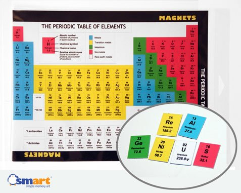Refrigerator magnets of the periodic table of elements with in set showing a few of the element magnets separated and up close