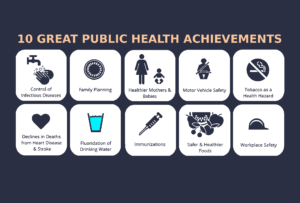 Public health science tshirt - 10 Great Public Health Achievements