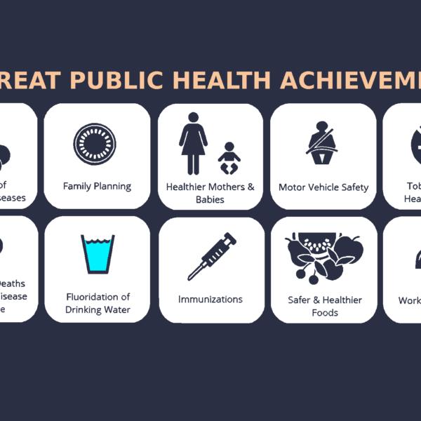 Public health science tshirt - 10 Great Public Health Achievements